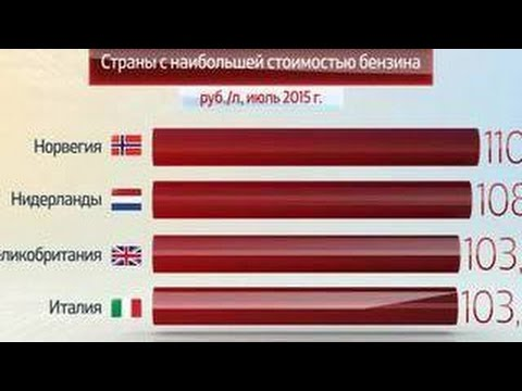 расстояния стоимость бензина в узбекистане 2015 работодатель проверить подлинность