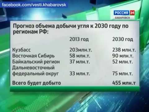 мобильное угольная промышленность в россии до 2030 года изысканные блюда