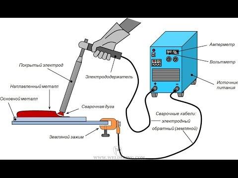 Самодельная электродуговая