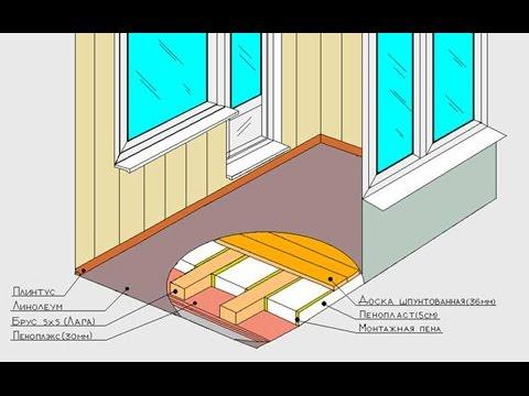 Утепление деревянного балкона