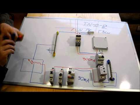 Как сделать своими руками электрику в своем