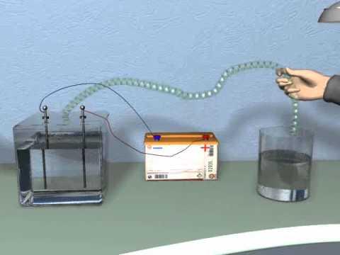 "ГНТИ - ""Электролиз воды"" - Видеорепортажи из мира науки и техники"